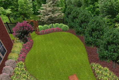 Backyard Landscaping Pictures Design Ideas Amp Diy Plans